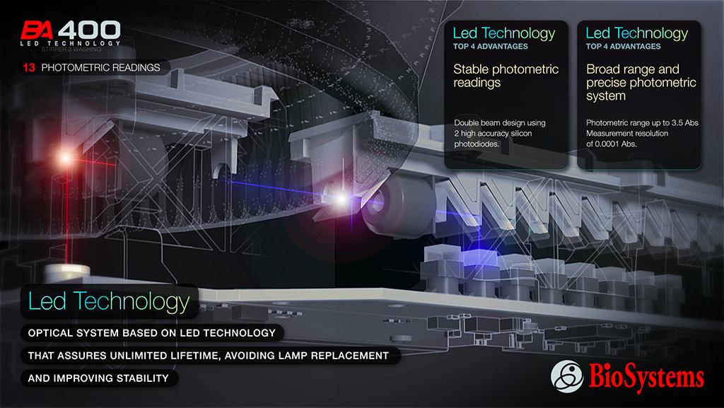BioSystems / BA400 / screenshot 10